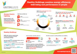 edificios saludables